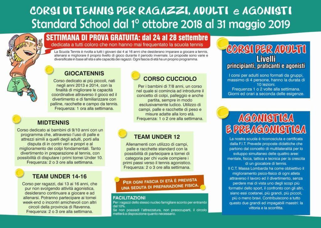 Piaghevole Tennis MAssalombarda 2018 - interno